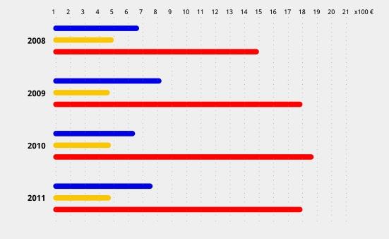 C:UsersFredericDesktopCrea una carpetataula_població Model
